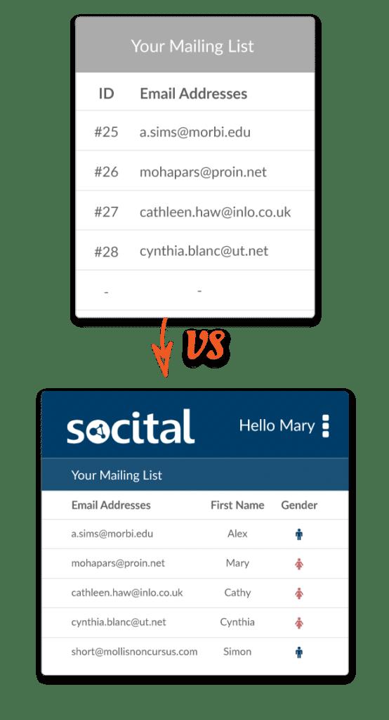analyze the emali list with Socital