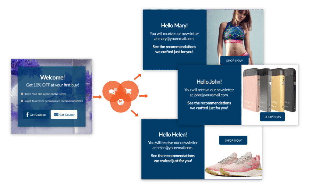 solution for personalized product recommendations by Socital