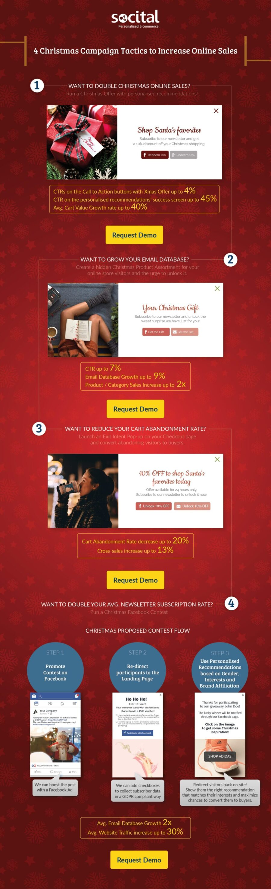 the festive season e-commerce tactics to increase online sales infographic