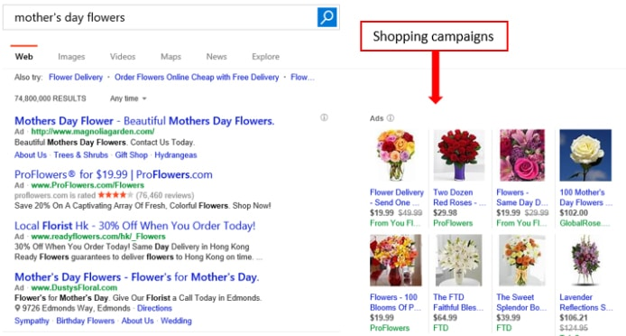 Google search ads for Mother's Day