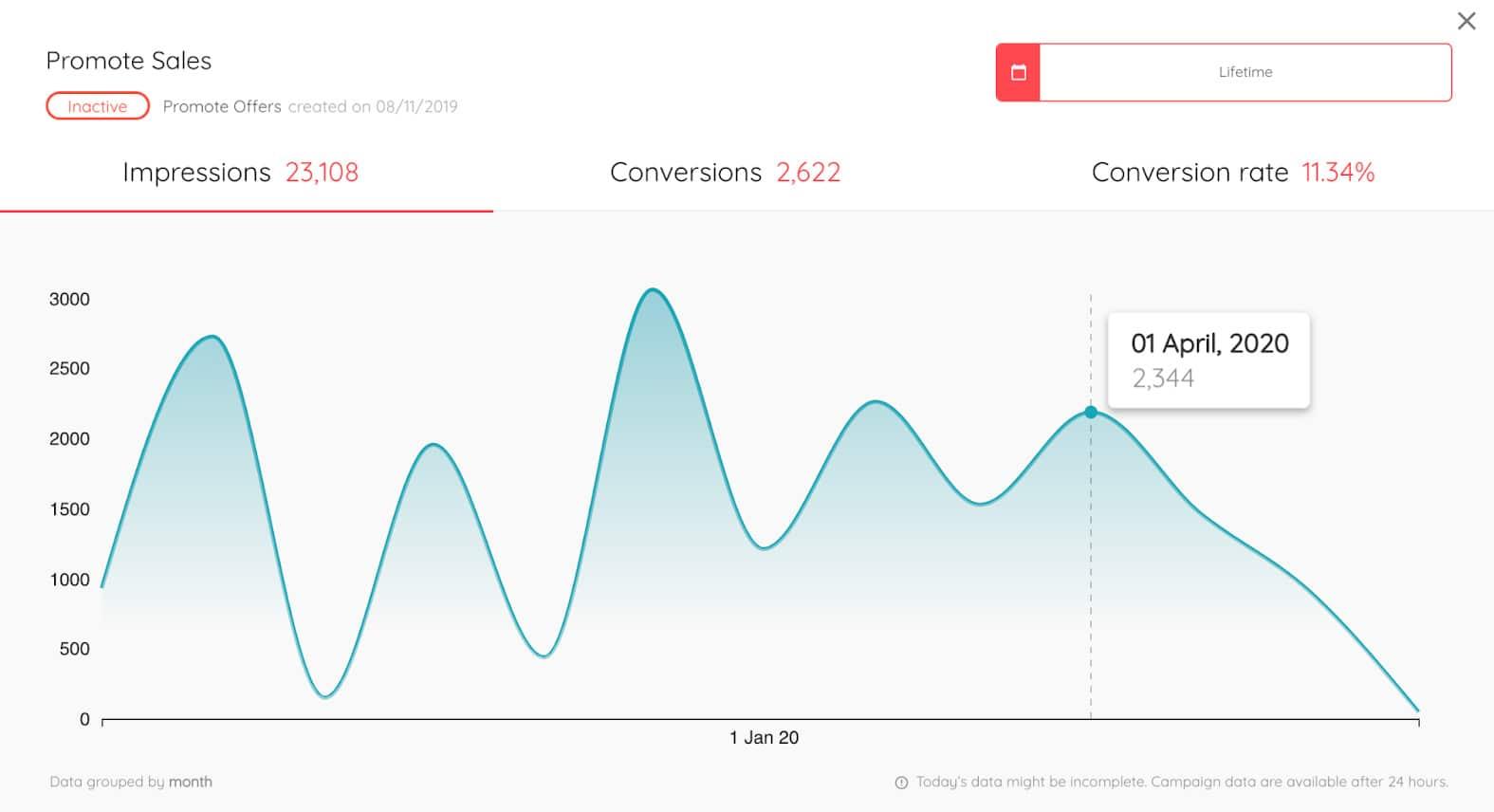 Campaign stats socital app