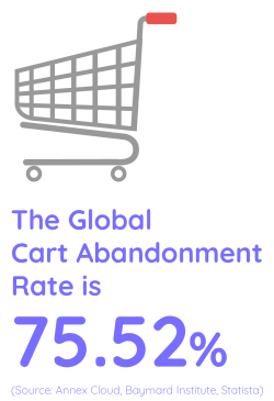 cart-abandonment-rate-